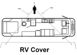 How To Easily Put on RV Cover